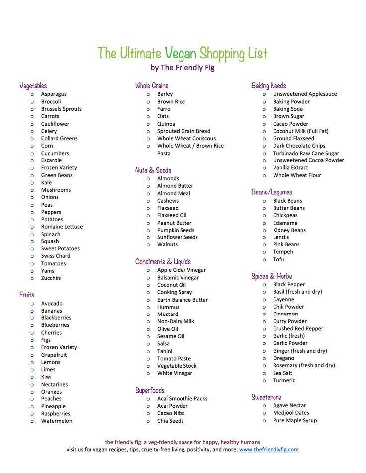 As 25 melhores ideias de Vegan shopping lists no Pinterest - shopping lists