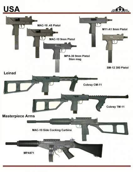 MAC-10/11 Infographic. Loading that magazine is a pain! Get your Magazine speedloader today! http://www.amazon.com/shops/raeind