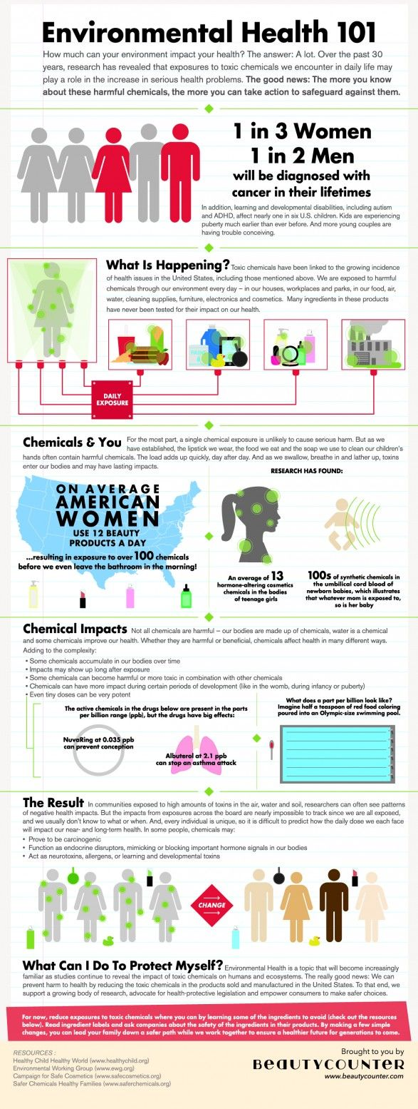 Interesting. Of course its not always cancer...but chronic diseases are a biggie and snubbed...Environmental Health 101
