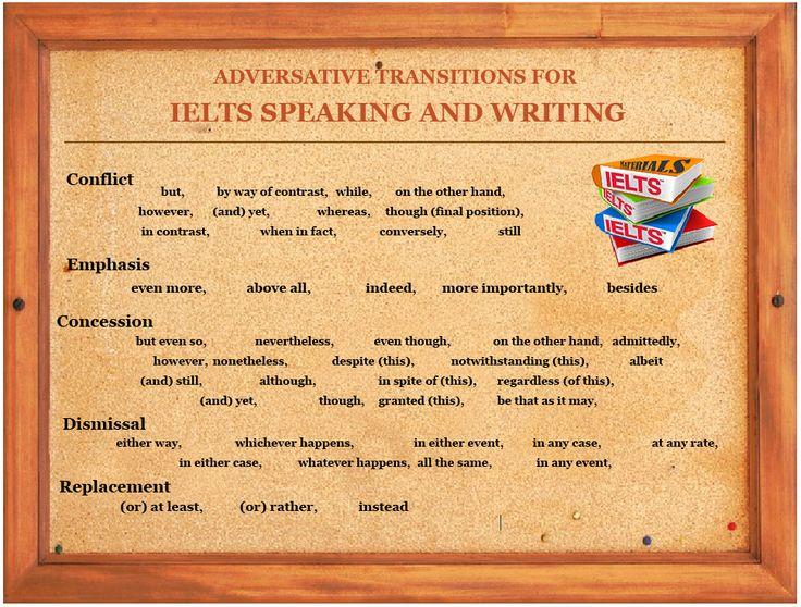 improve your ielts speaking skills pdf