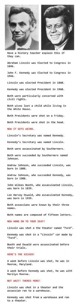 Abraham Lincoln and John F. Kennedy Weird Facts...is it coincidence that I tried to re-pin this TWICE and it wouldn't work?  hmmm.....:)
