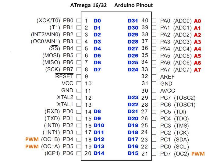 wemos d1 mini datasheet pdf