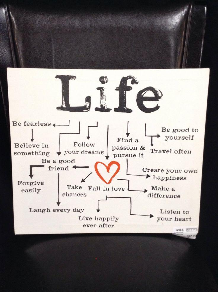Life canvas