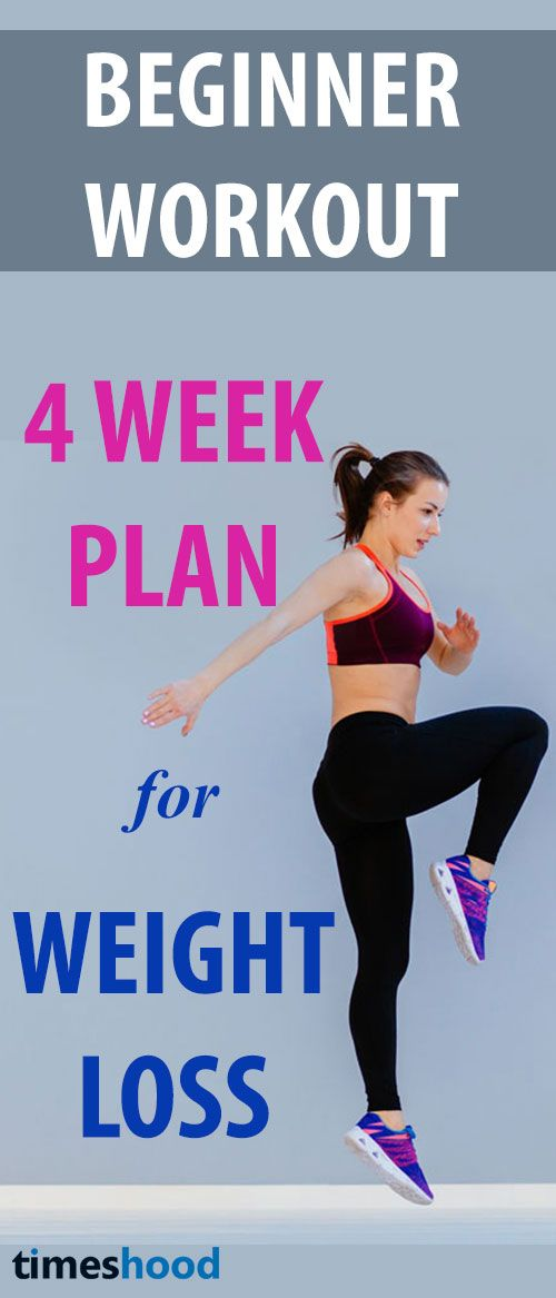 Beginner's workout plan for women. 4 week workout challenge for weight loss. 6 exercise weight loss workout plan you can do at home without any equipment. These workouts helps to lose weight, burn belly fat, and strengthen your body. Workout plan to lose weight at home. #workoutroutine  #weightloss https://timeshood.com/4-week-workout-plan-for-beginners/