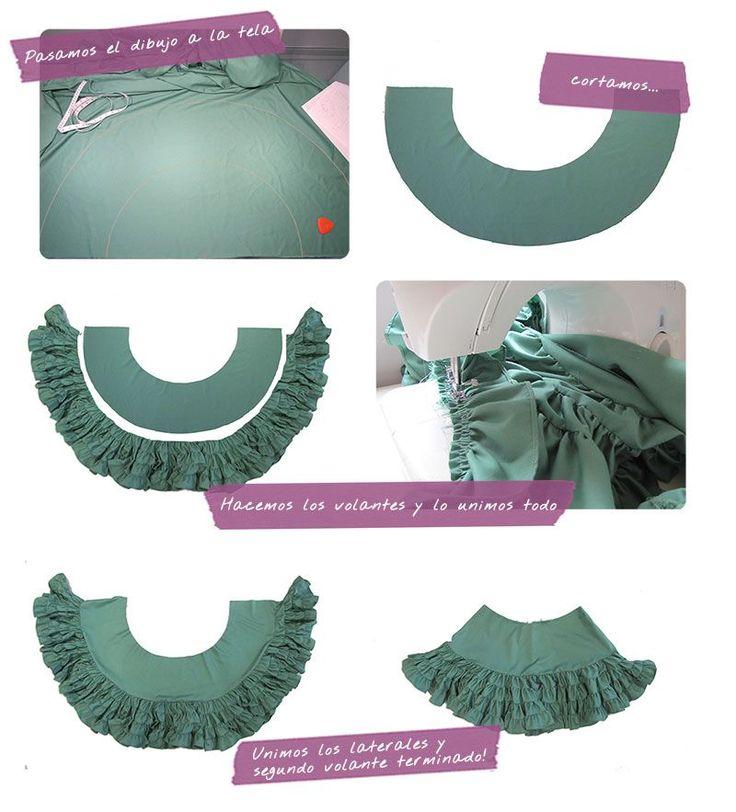 Cómo hacer la falda de un vestido de flamenca. Parte III del tutorial ¿Cómo hacer un vestido de flamenca? en el que se muestra el paso a paso