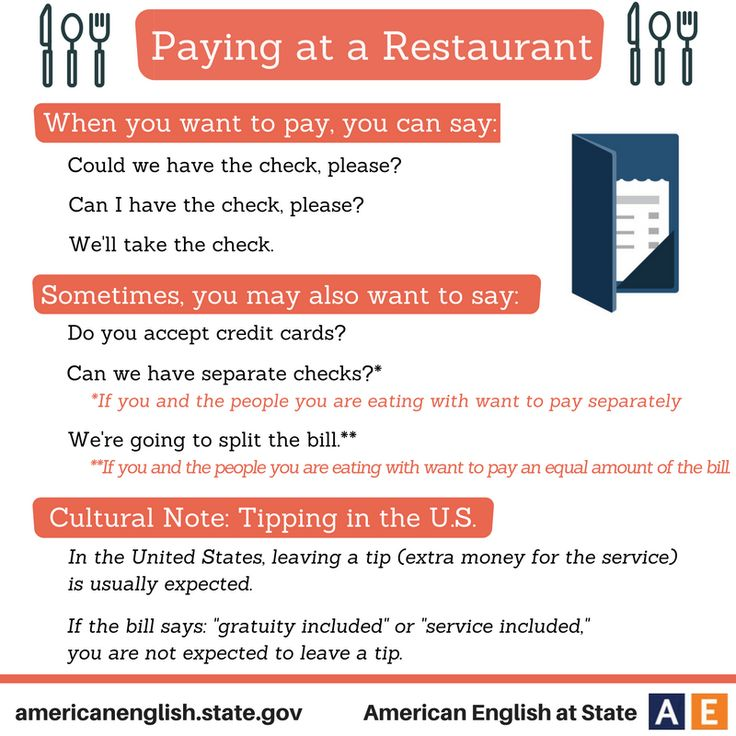 Phrases: Paying at a Restaurant