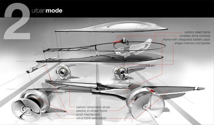 Toyota e-grus Concept - Exploded view design sketch