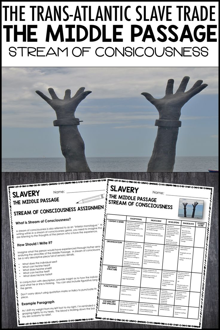 This written assignment is perfect for the middle school social studies classroom.  It challenges students to consider the feelings of an enslaved individual on the middle passage.  Students have to consider the horrors of that event in history.  This written assignment comes with an assignment description, a rubric and more information about the genre for the teacher.  #teacherspayteachersmy