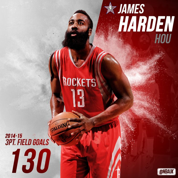 James Harden Field Goal Stats Before NBA All-Star 3 Point