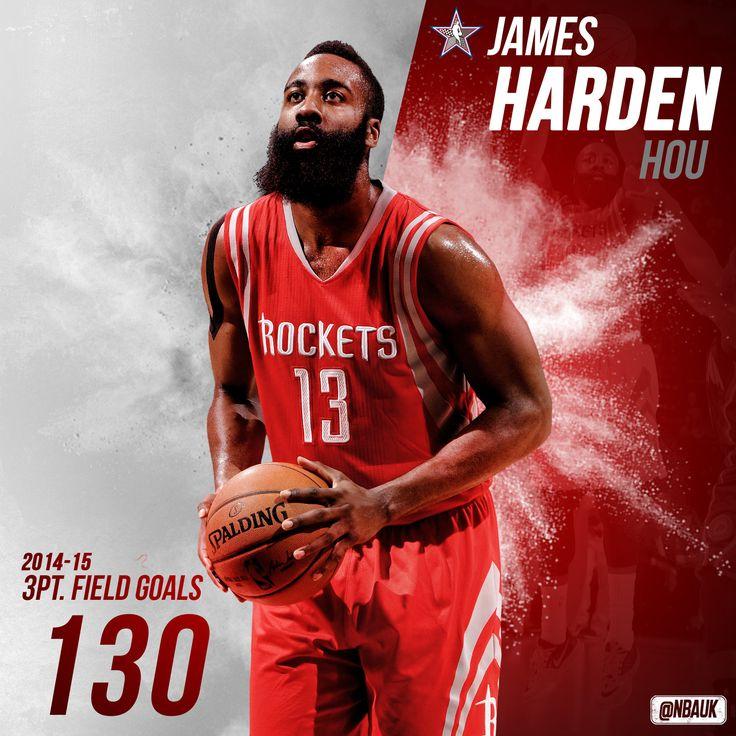 James Harden Points Last Night: 10 Best Images About NBA Beards On Pinterest