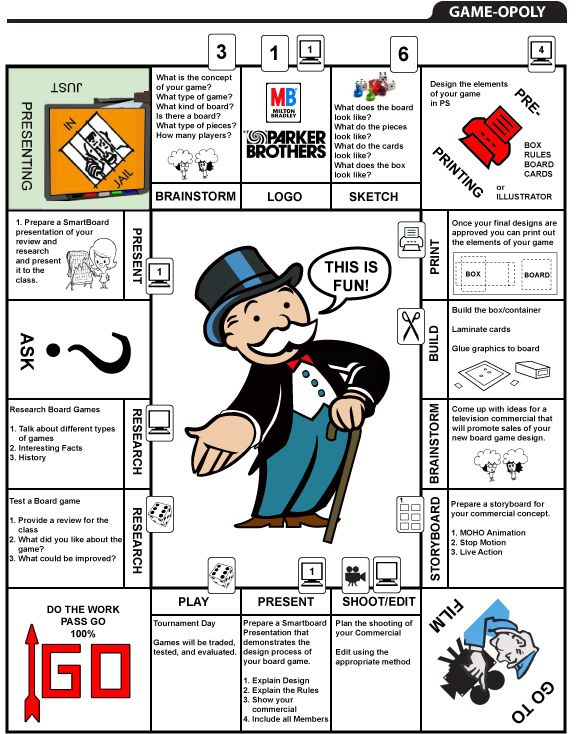 game opoly is the ultimate design project coming up with your own game certainly