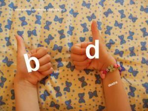 """Una semplice risorsa per aiutare i bambini a distinguere la lettera """"d"""" dalla lettera """"b""""."""