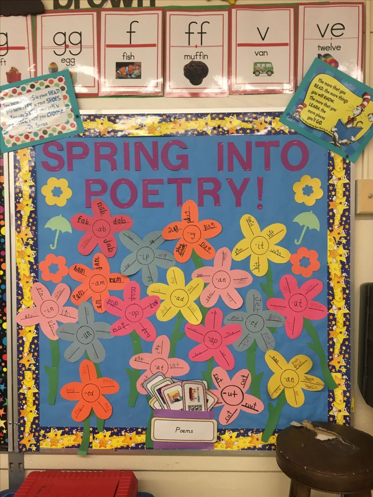 First grade mini unit: poetry. Word families, bulletin board