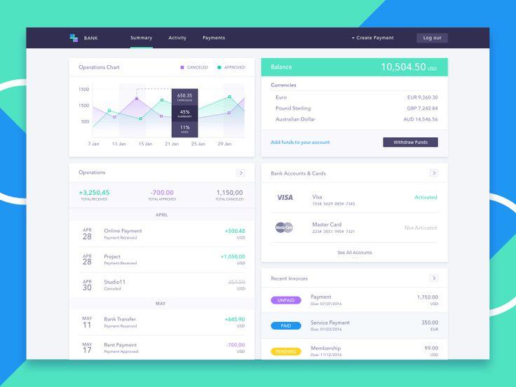Hey dribbblers, I want to share with you a bank dashboard design that I have done some time ago. Comments and criticism are welcomed.  Check out the attachment for a closer look.  Share some L-ove!