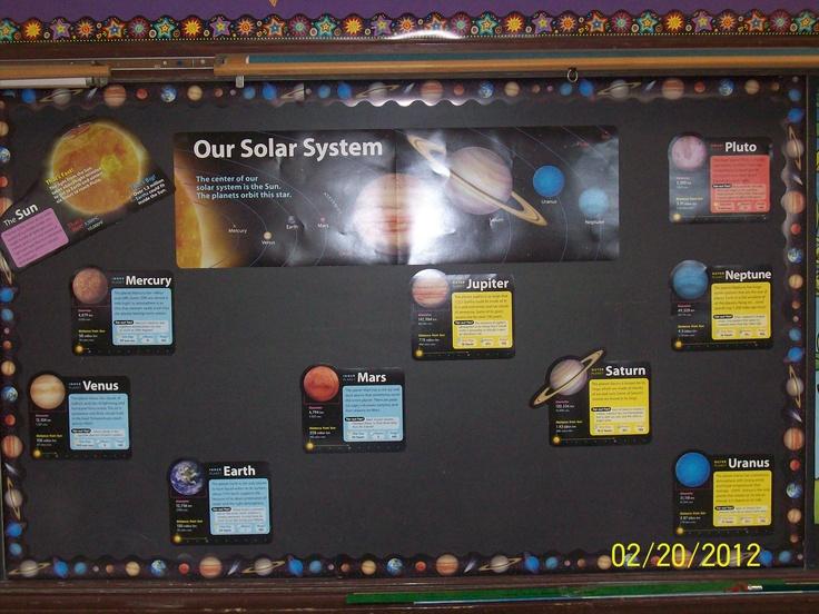 Solar System Classroom Decorations Bulletin Boards - Pics ...