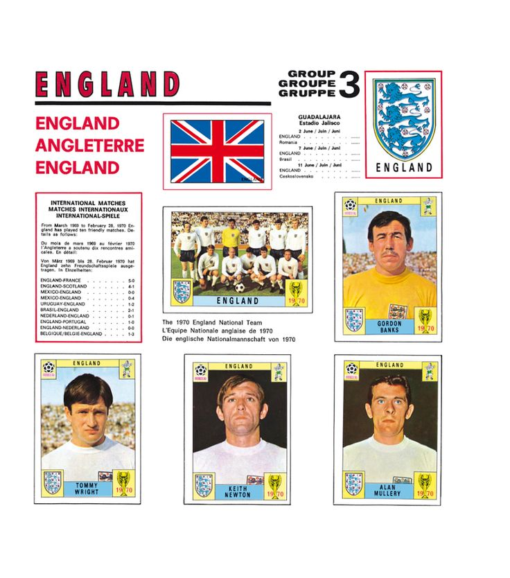England Panini #Stickers Mexico #worldcup #vintage