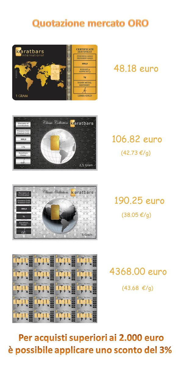 Price of 1 g near 48 €, 5 g just 38 €/g. Great Karatbars!!
