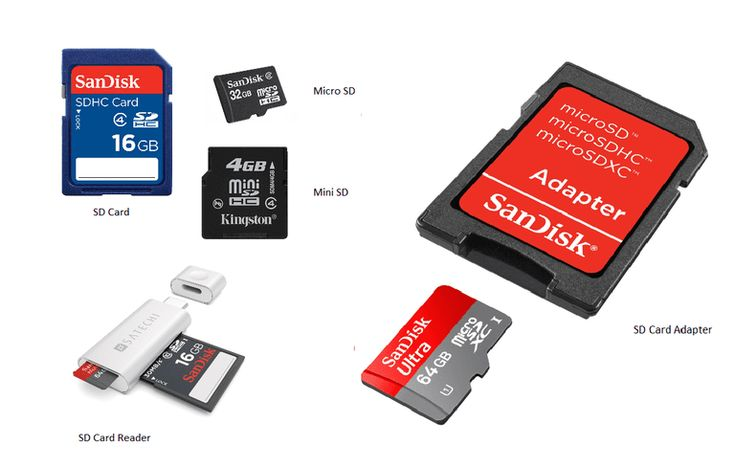 How To Format SD Cards