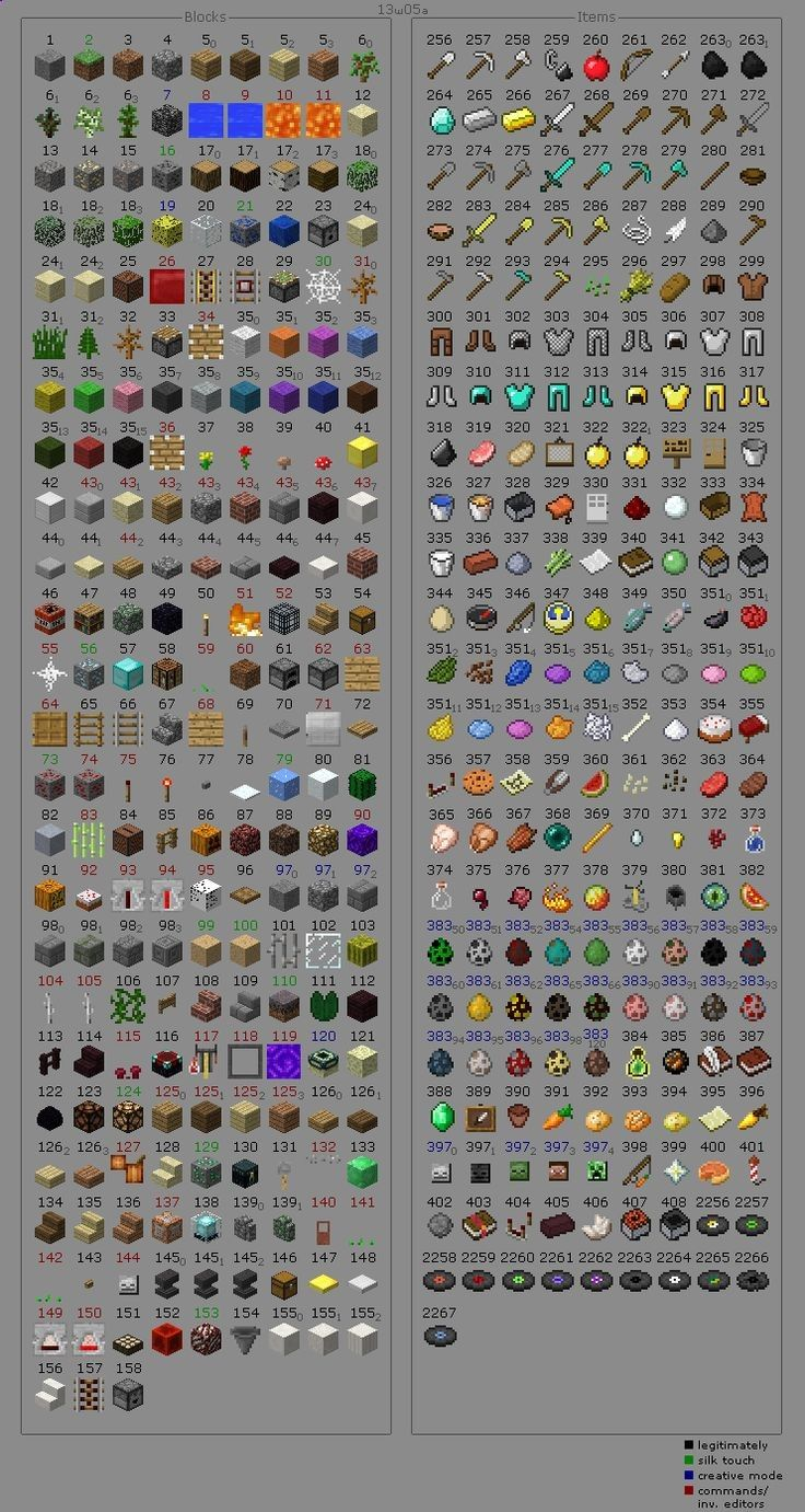 Minecraft Item Codes! This is useful in many ways such as: Command blocks Custom World Seeds Searching for Items SPC and more!