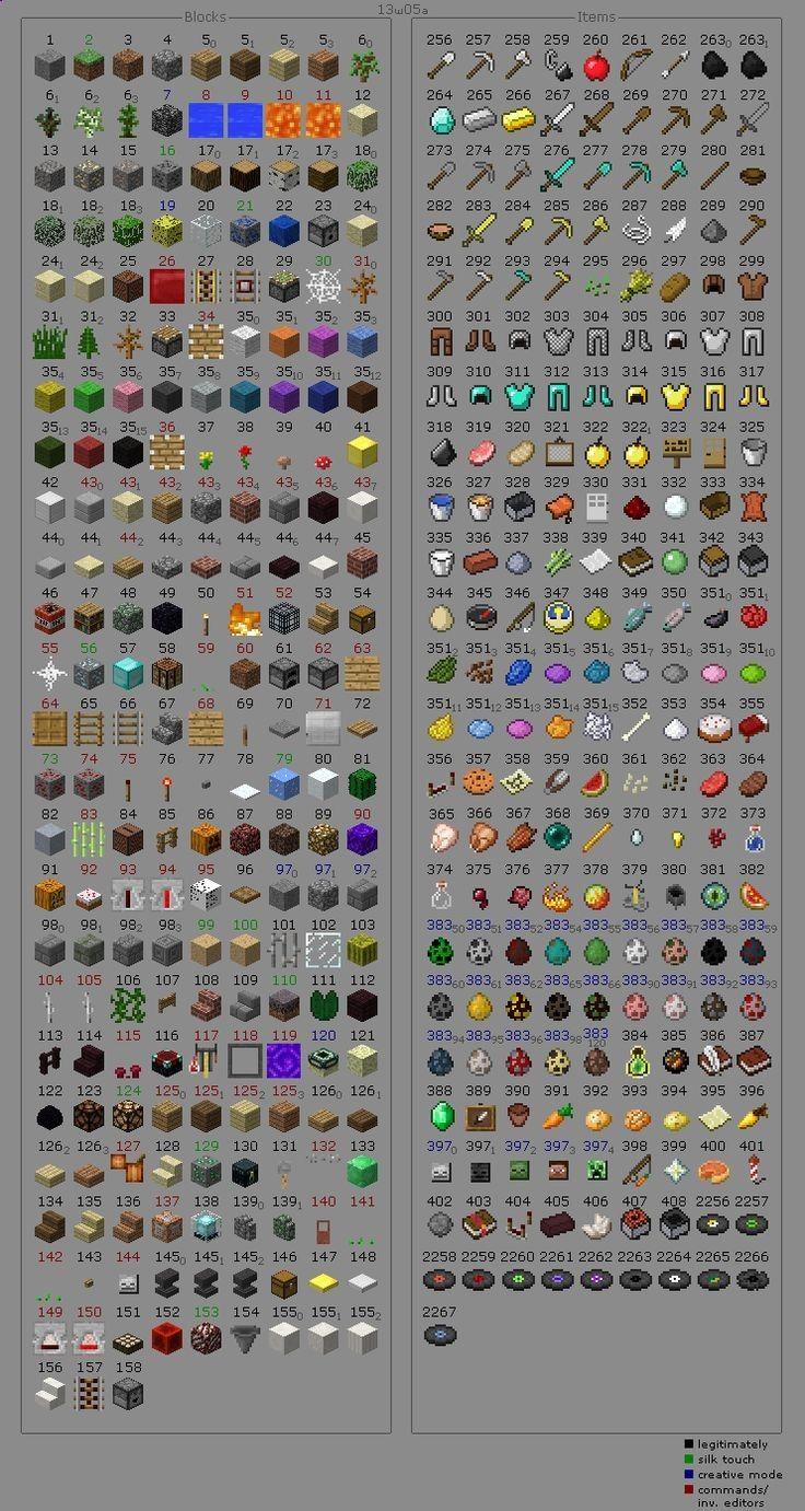 Minecraft Dragon Block C Cheat Commands (Add TP ... - YouTube