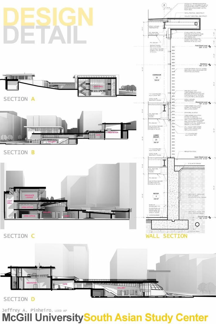 BIM After Dark - Ultimate Gallery | TheRevitKid.com! - Tutorials, Tips, Products, and Information on all things Revit / BIM