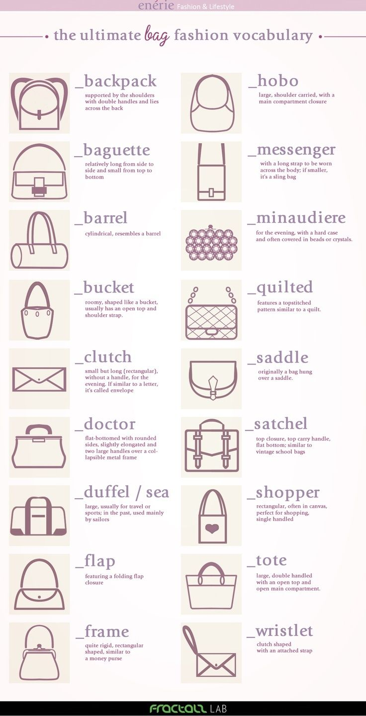 The ultimate fashion bagvocabulary :)