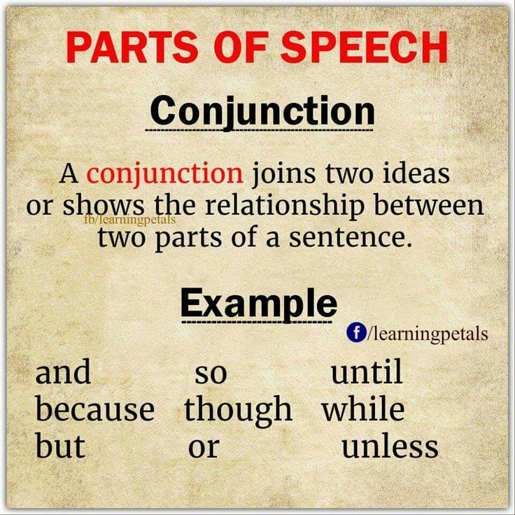 Best Parts Of Speech Images On   English Grammar