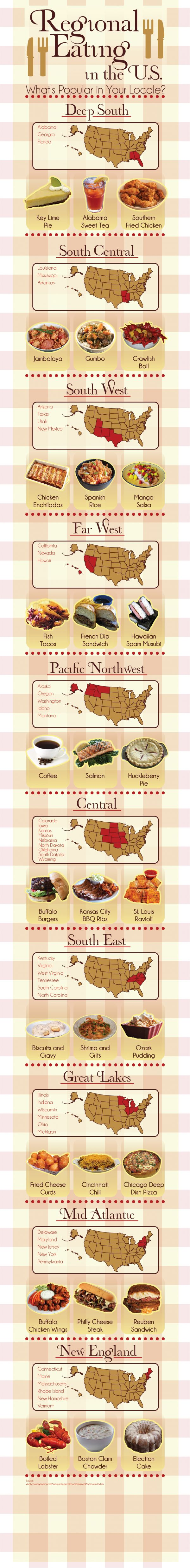 Regional Eating in the United States. What's popular in Your Locale? - #Infographic