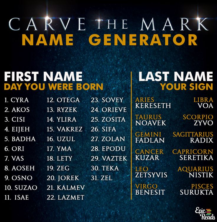 What's Your Carve The Mark Name? Name generator, Funny