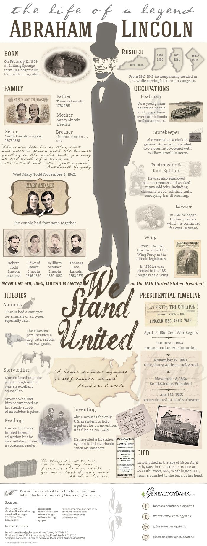 The Life of a Legend: Abraham Lincoln #Infographic. Get details about Abraham Lincoln's genealogy & family tree, discover facts about his life & more in this Infographic from GenealogyBank.com.