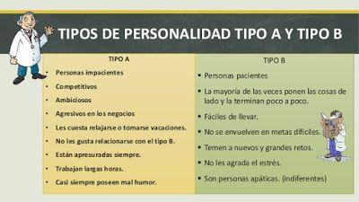 PSICOLOGOS PERU: TIPOS DE PERSONALIDAD: TEST