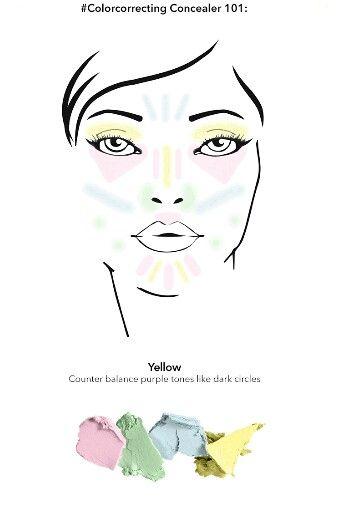 color correcting concealer - Concealer Color Guide
