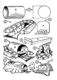 Resultado de imagen para horno de campamento