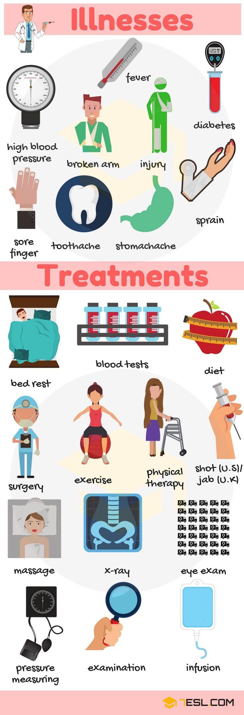 Enfermeras y tratamientos