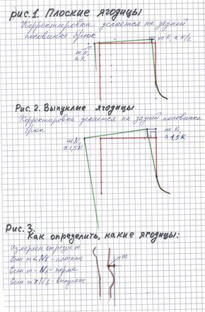 Корректировка брюк на плоские и выпуклые ягодицы . Обсуждение на LiveInternet - Российский Сервис Онлайн-Дневников