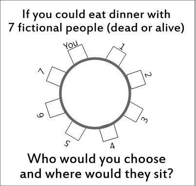 1. Jem Carstairs 2. Dean Winchester 3. Tobias Cantrell 4 Reid Reddington 5. Gatsby 6. Will Herondale 7. Jace Herondale
