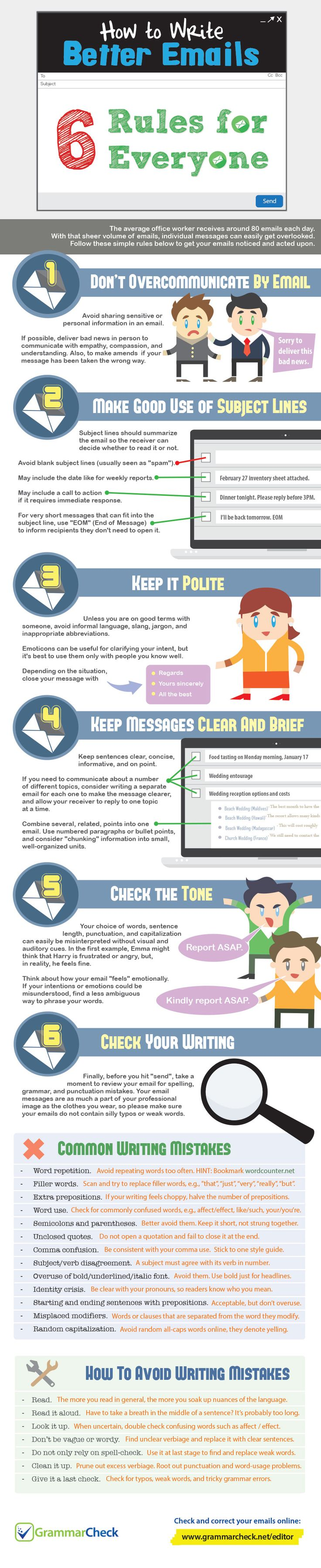 Free Education For Pakistanies: How To Write Better Emails: 6 Very Easy  Rules For