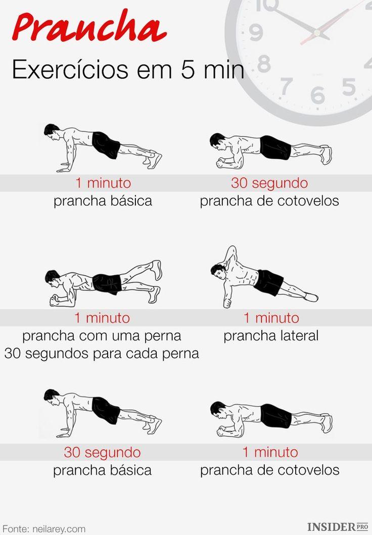 7 Vantagens de exercícios de prancha — Insider.pro — economia, investimentos e…