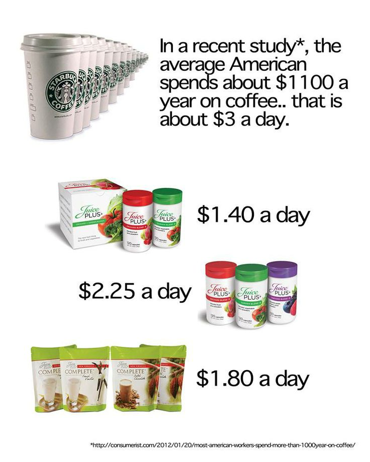 Juice Plus+ is the most affordable means of getting organic, non-gmo, gluten-free fruits and vegetables.