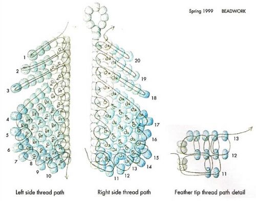 how to weave beaded feather