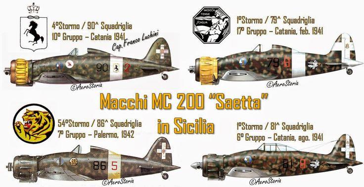 AeroStoria: Il teatro del Mediterraneo (Cap.I): la Regia Aeronautica.