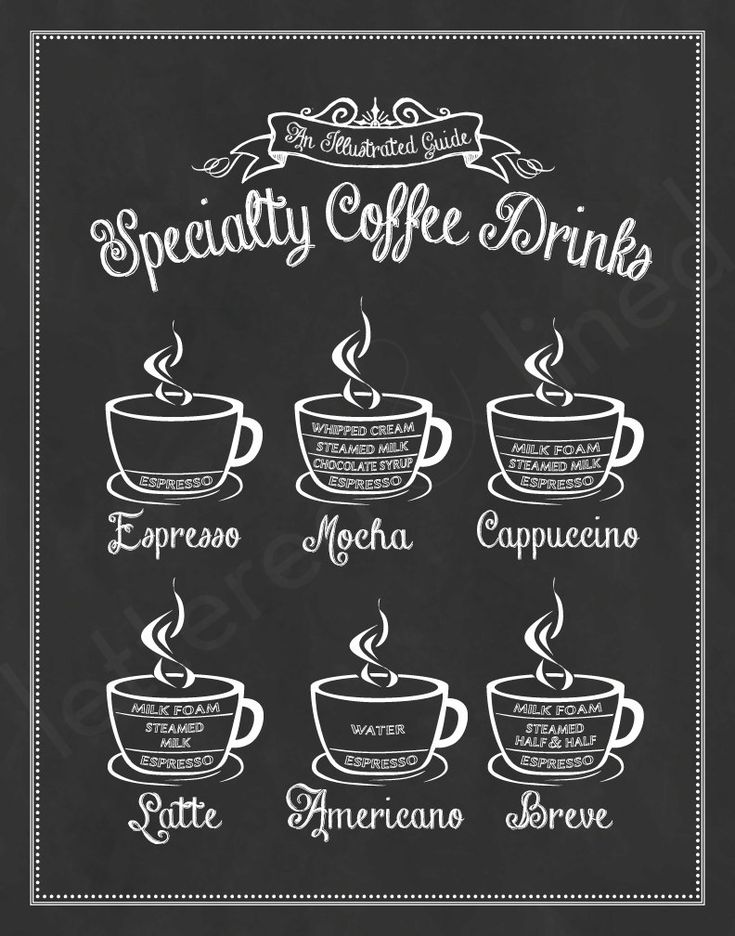 Specialty Coffee Drinks An Illustrated Guide  by letteredandlined, $23.00