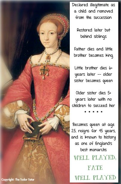 Elizabeth Tudor became Queen of England against all odds. Meme created by the TudorTutor.