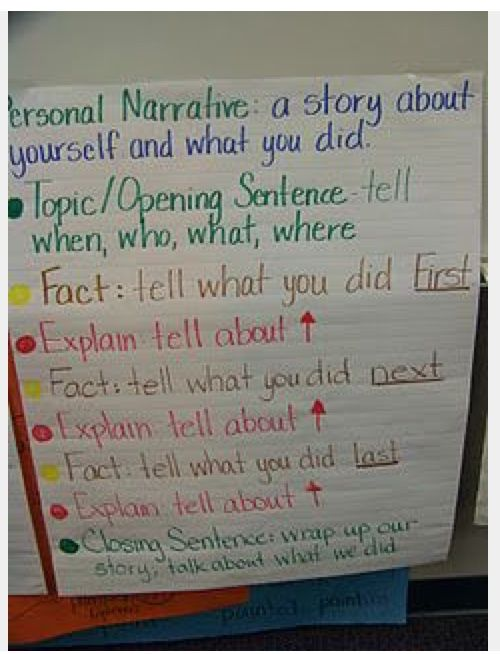 Pin by Cecilia Arroyo on Writing | Personal narrative