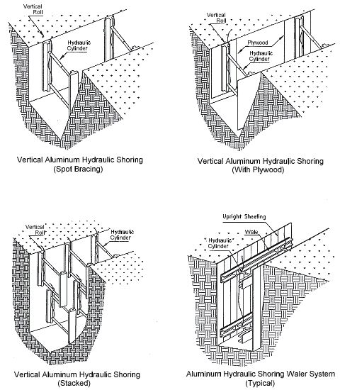 loose construction examples