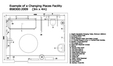 Changing Places layout according to BS8300. See http://www.opemed.net/About/changing-places/changingplaces.html