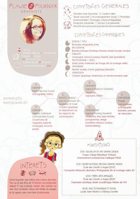 French CV by Flavie Fournier, via Behance