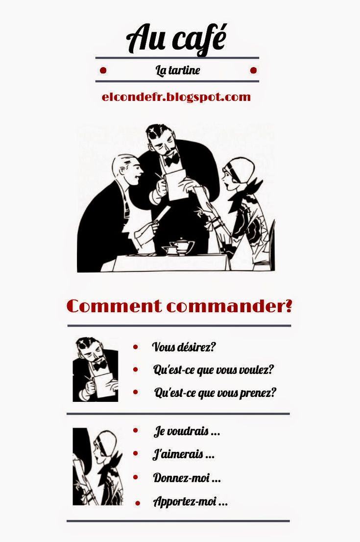 French expressions to make an order at the restaurant. Comment commander au café? - en français