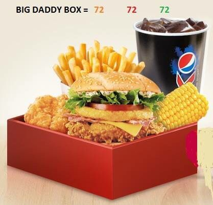 Kfc Meal Box Pinterest • The world's catalog of ideas