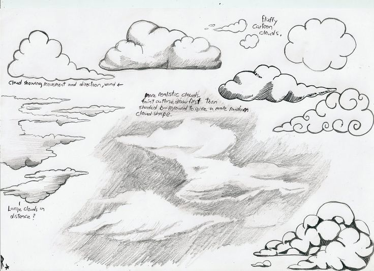 cloud drawing - Google Search